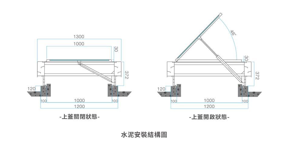 採光通風排煙窗-水泥安裝結構圖