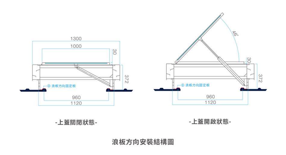 採光通風排煙窗-浪板方向安裝結構圖