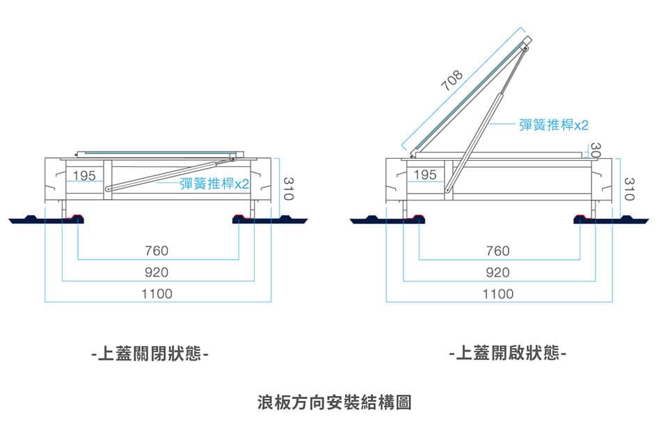 掀蓋式採光通風人孔蓋-浪板安裝結構圖
