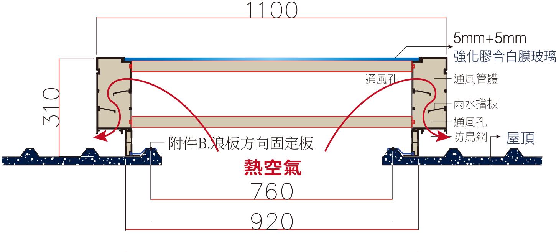 浪板方向安裝結構圖