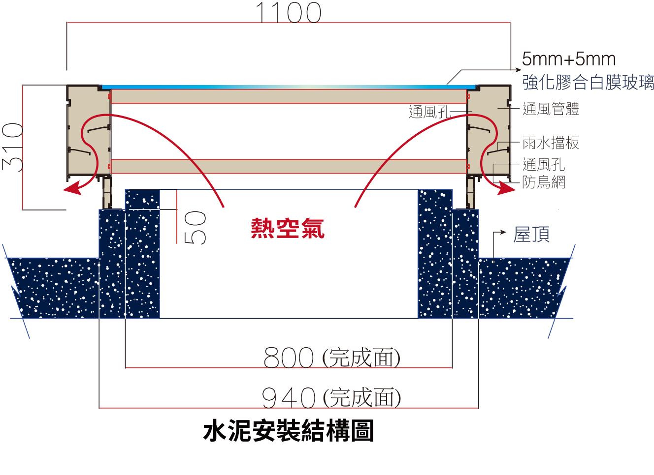 水泥安裝結構圖